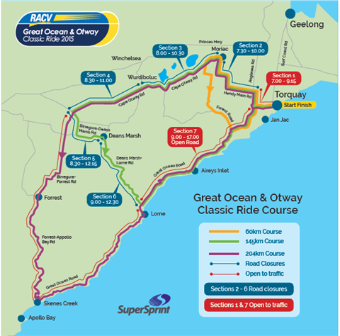 Great Ocean and Otway Classic Ride Course 2021