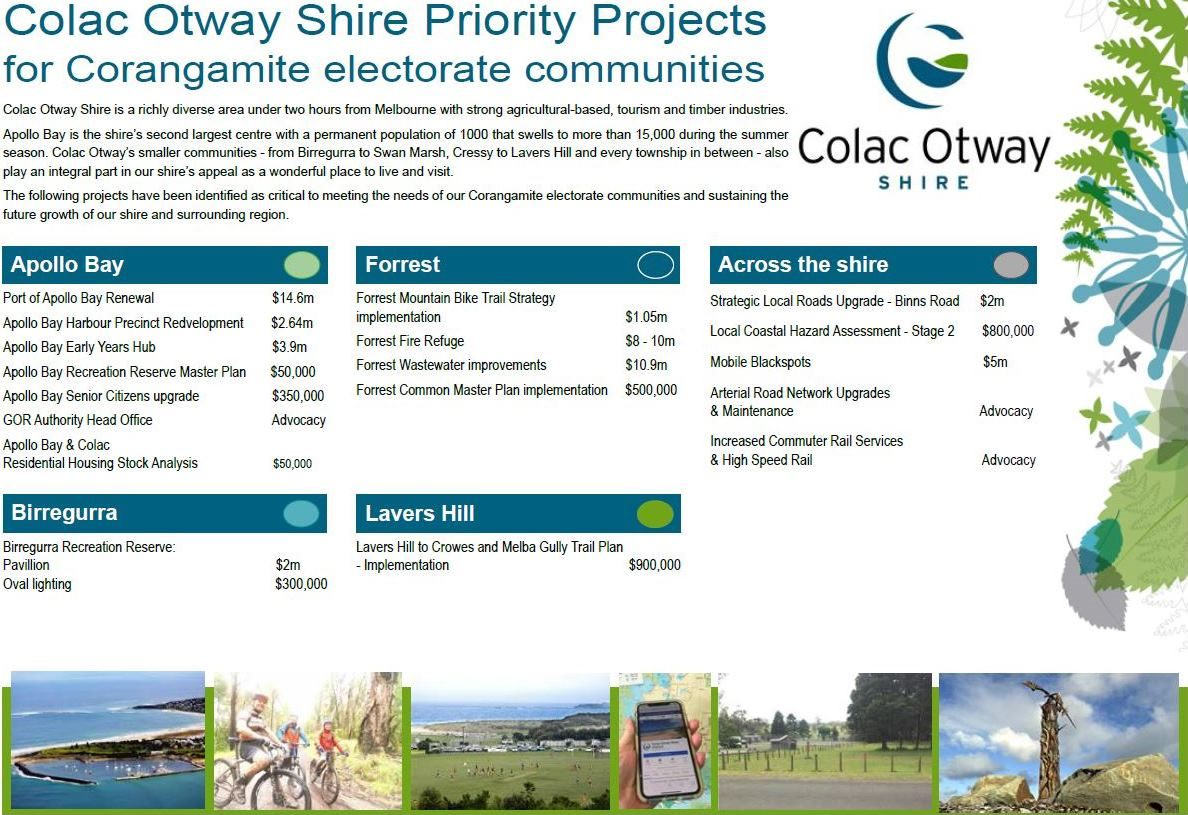 Corangamite Priority Projects for website.JPG