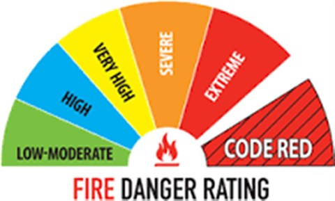Fire-Danger-Ratings-Pic-1024-x-617.jpg