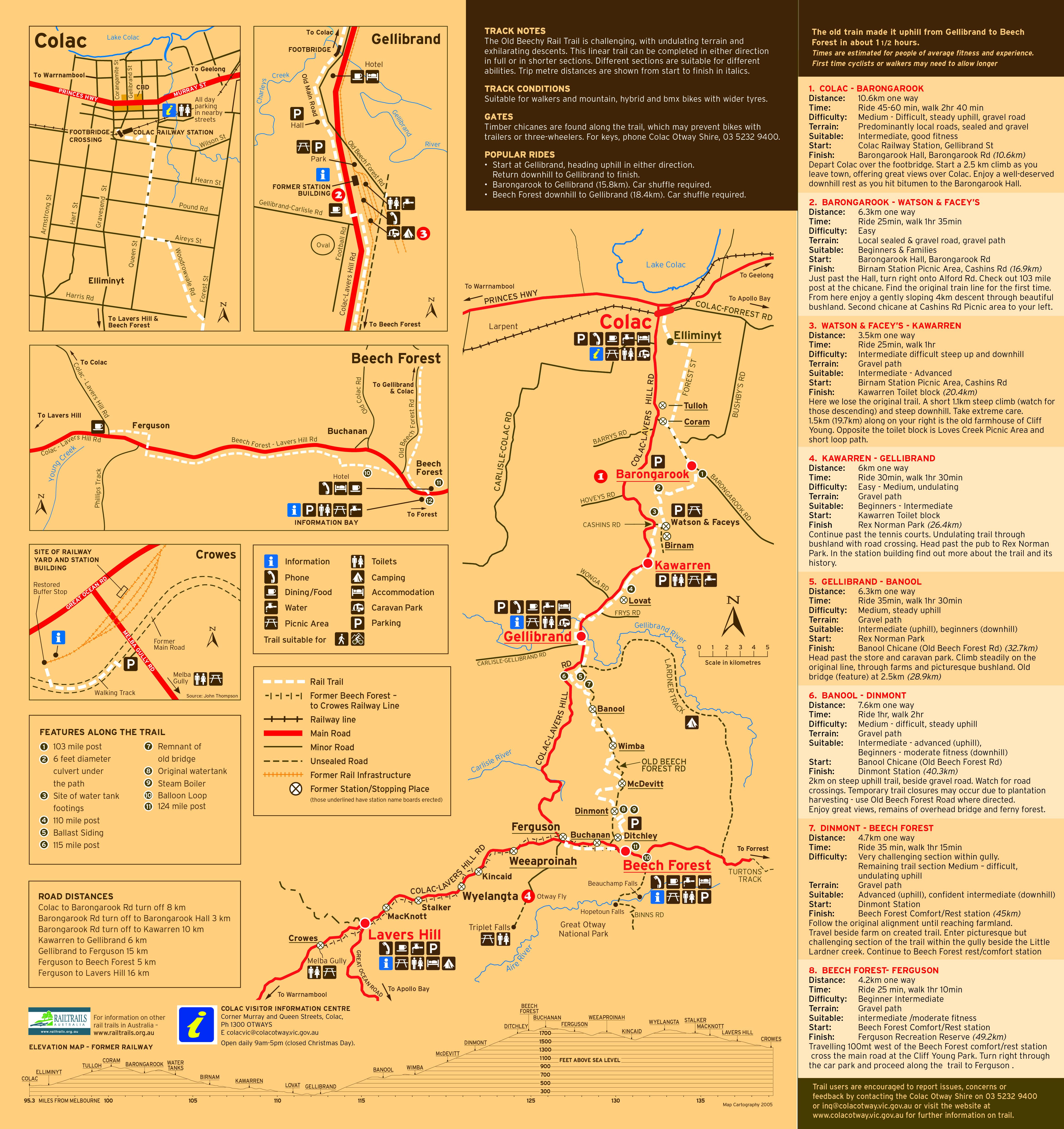 Old Beechy Rail Trail Colac Otway Shire - Us rail trail map